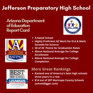 Charter High Schools in Phoenix Az, College Prep High School